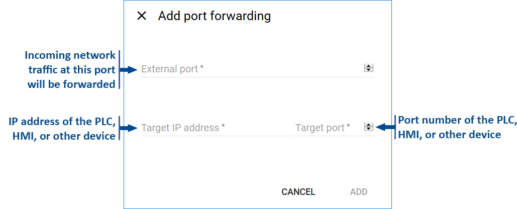 Port forwarding – IXON Support