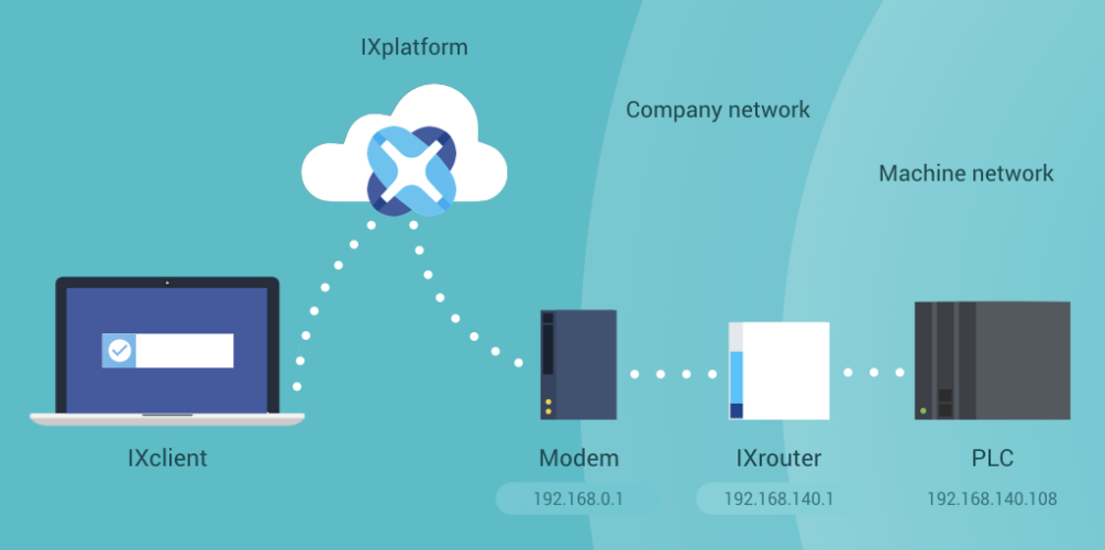 IXON_network_overview__cropped_.png