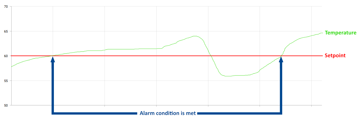 Alarm_condition_example.png